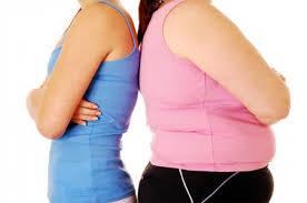 Obezite Cerrahisi Uşak
